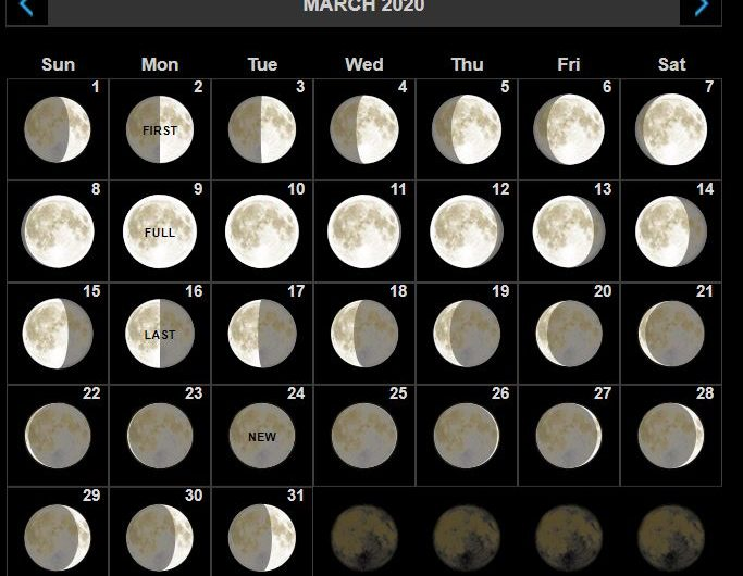 New Full Moon Phases for March 2020 Calendar Month
