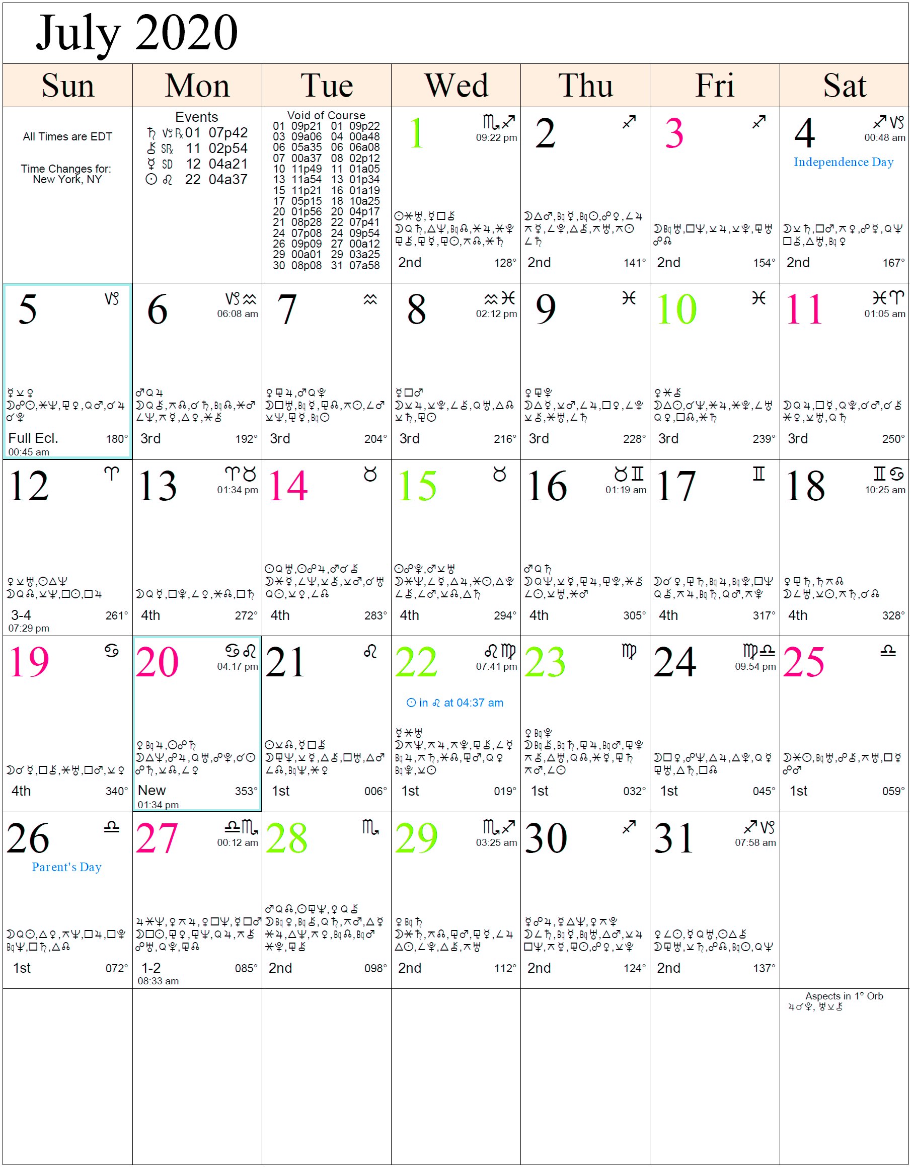 July 2020 Moon Phases Calendar Templates