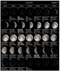 Moon Phases Calendar for July 2020